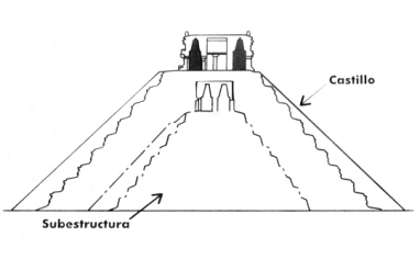 Section showing the inner pyramid
